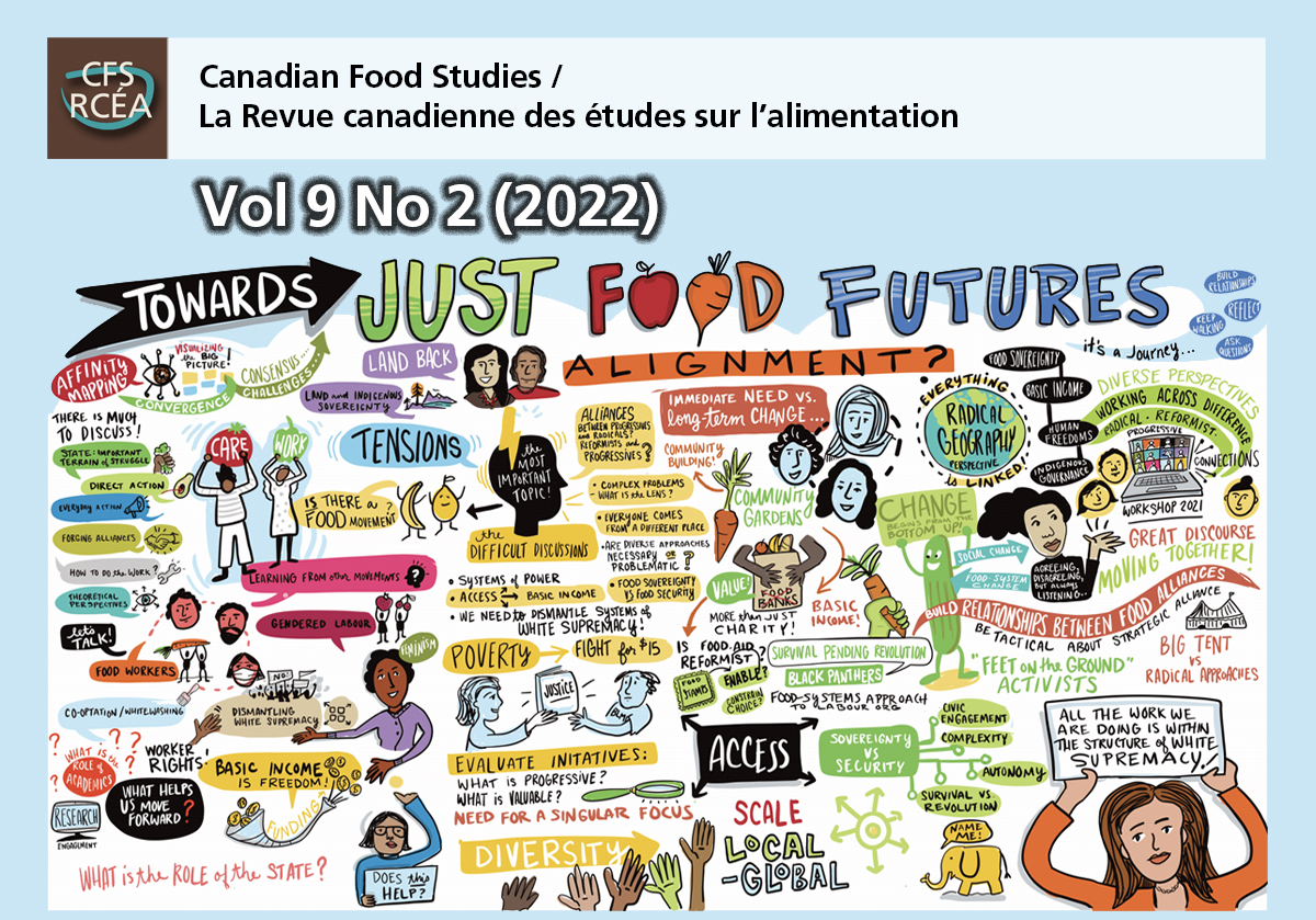 Cover image for Volume 8 Issue 2 of Canadian Food Studies, showing a whole lot of blueberries..